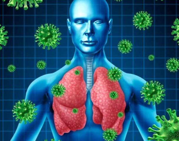 Las 5 cosas que debes saber sobre el coronavirus MERS